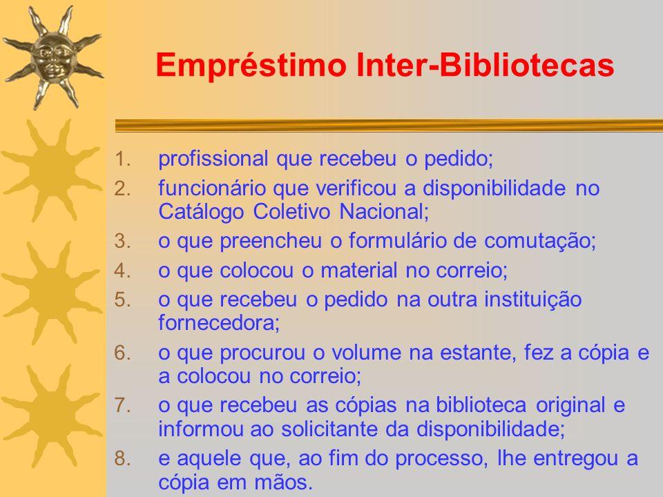 Empréstimo Inter-Bibliotecas