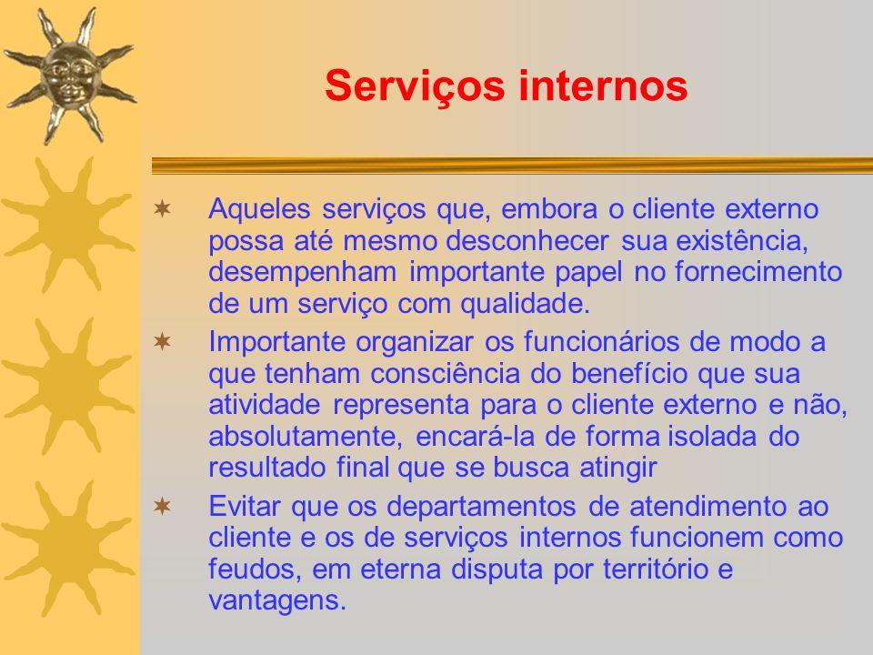 Serviços internos