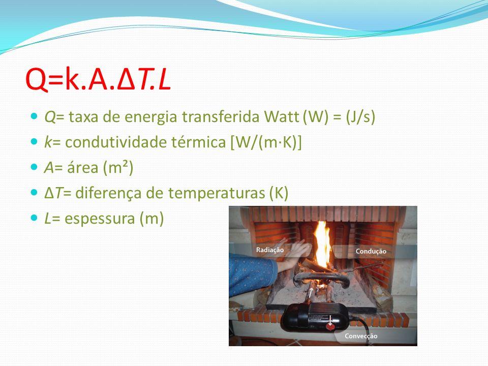 Q=k.A.ΔT.L Q= taxa de energia transferida Watt (W) = (J/s)
