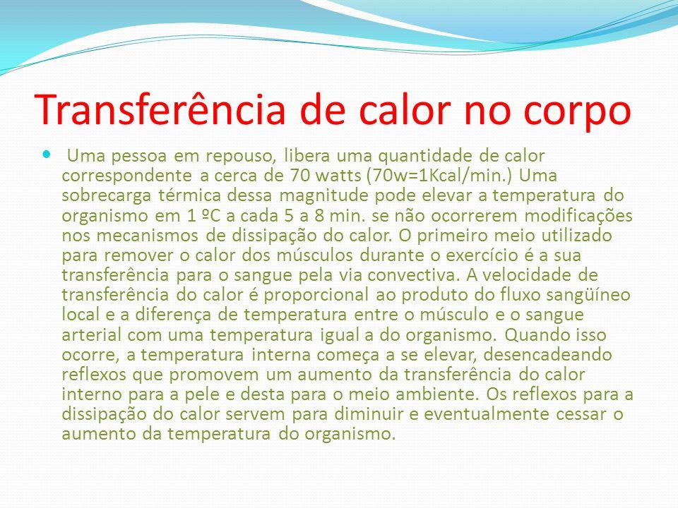 Transferência de calor no corpo