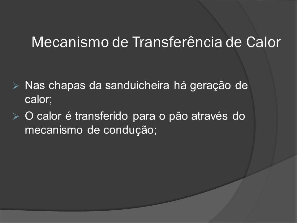 Mecanismo de Transferência de Calor