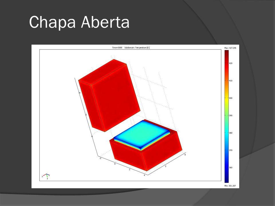 Chapa Aberta