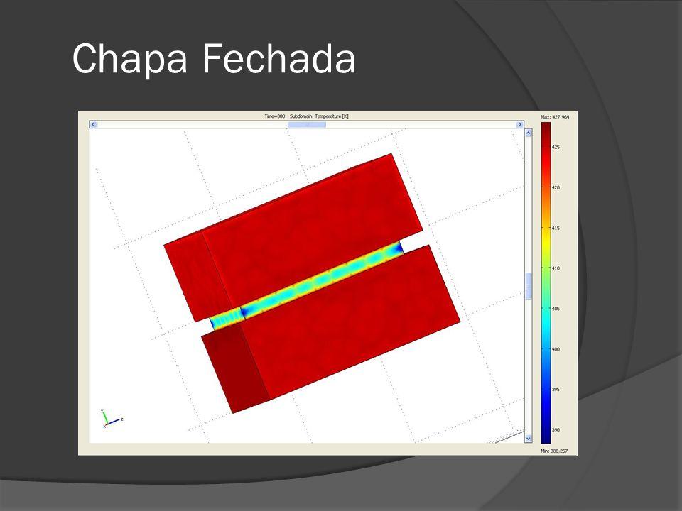 Chapa Fechada