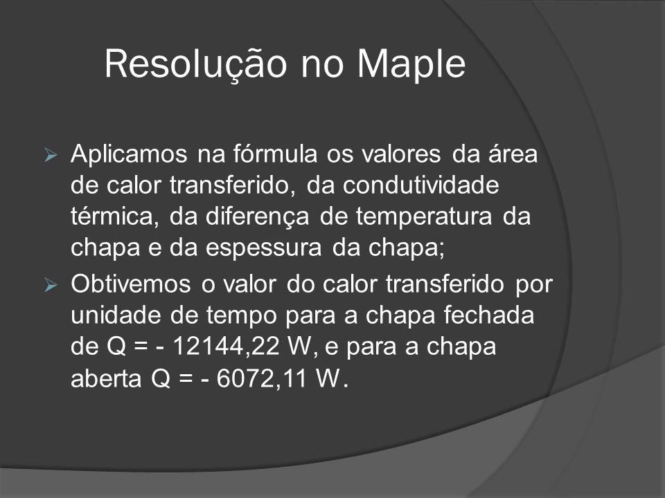 Resolução no Maple