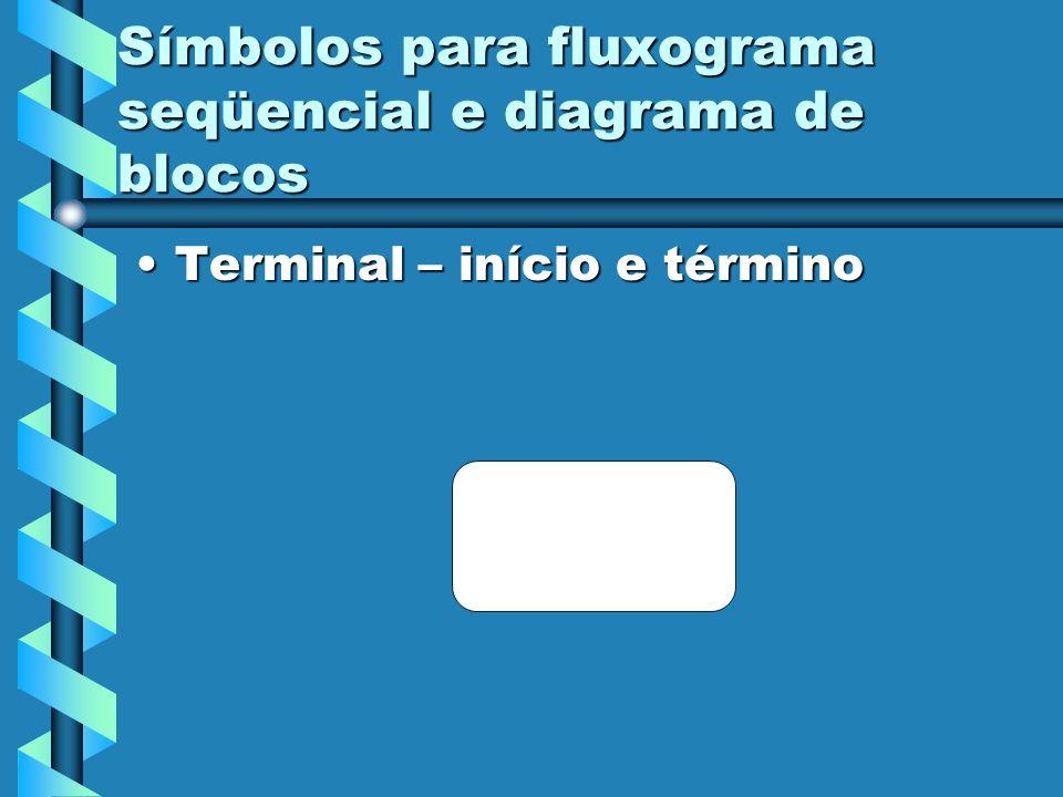 Símbolos para fluxograma seqüencial e diagrama de blocos