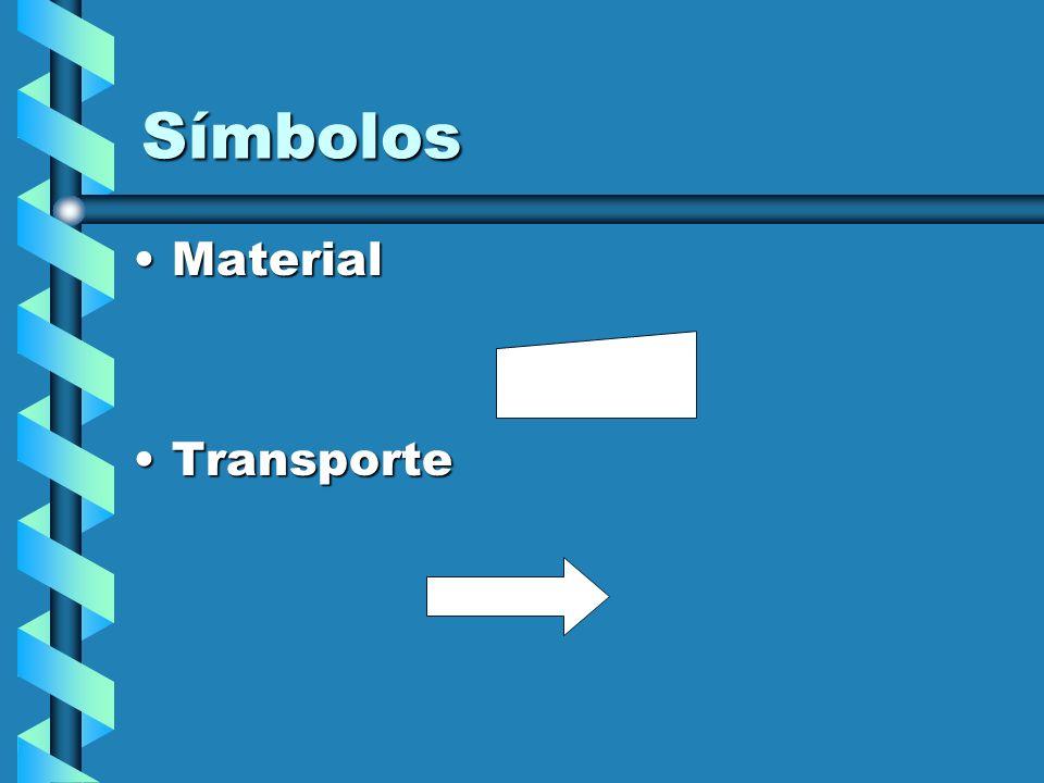 Símbolos Material Transporte