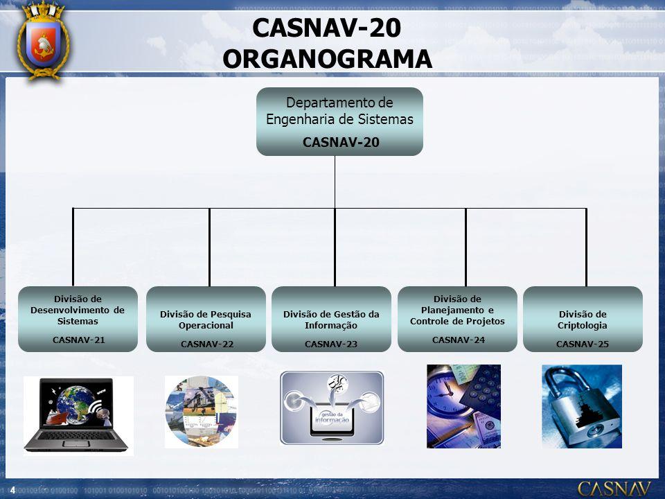 CASNAV-20 ORGANOGRAMA Departamento de Engenharia de Sistemas CASNAV-20