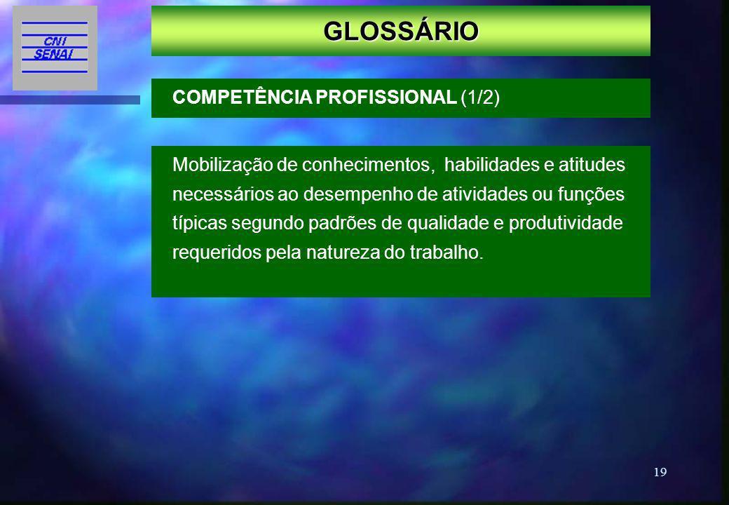 GLOSSÁRIO COMPETÊNCIA PROFISSIONAL (1/2)