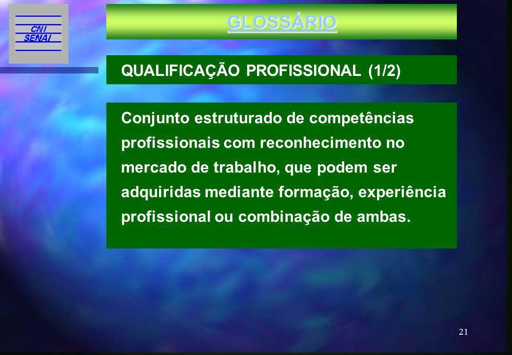 GLOSSÁRIO QUALIFICAÇÃO PROFISSIONAL (1/2)