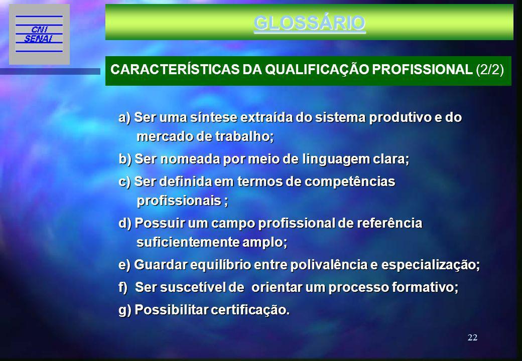 GLOSSÁRIO CARACTERÍSTICAS DA QUALIFICAÇÃO PROFISSIONAL (2/2)