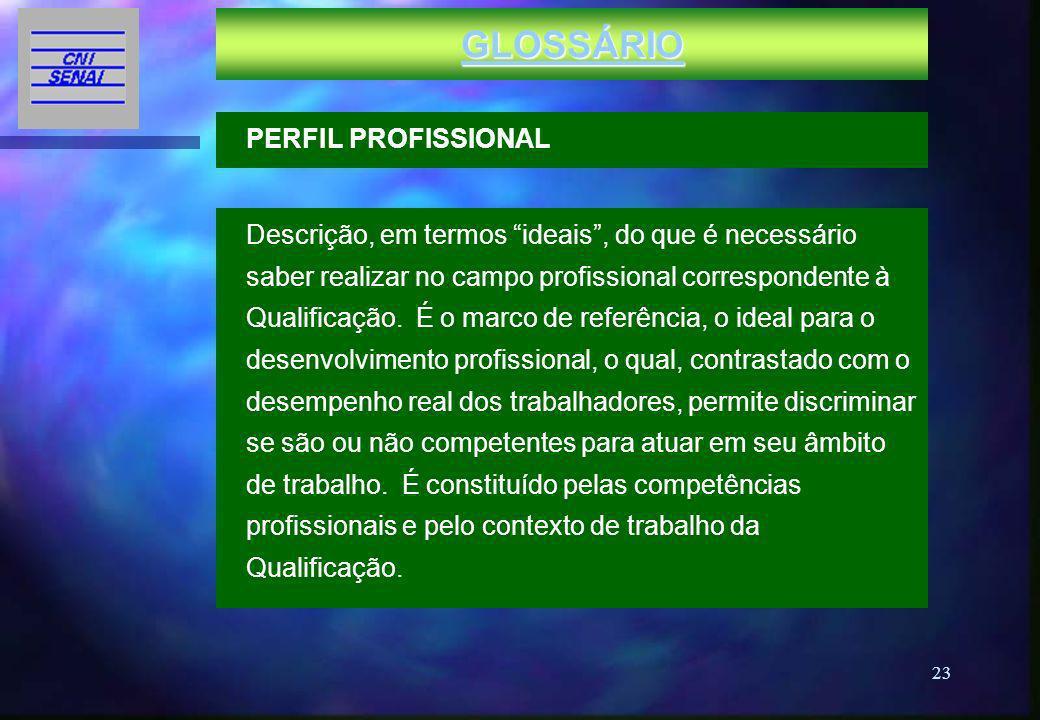 GLOSSÁRIO PERFIL PROFISSIONAL