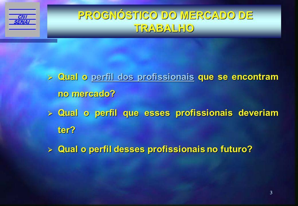 PROGNÓSTICO DO MERCADO DE TRABALHO