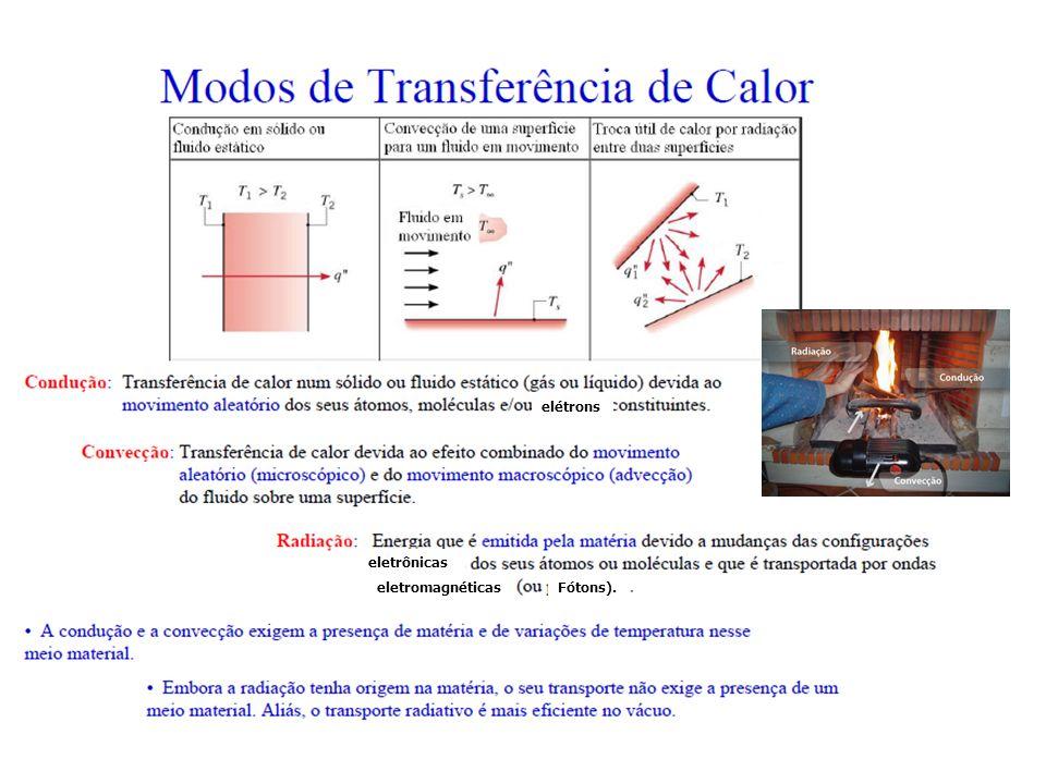 elétrons eletrônicas eletromagnéticas Fótons).
