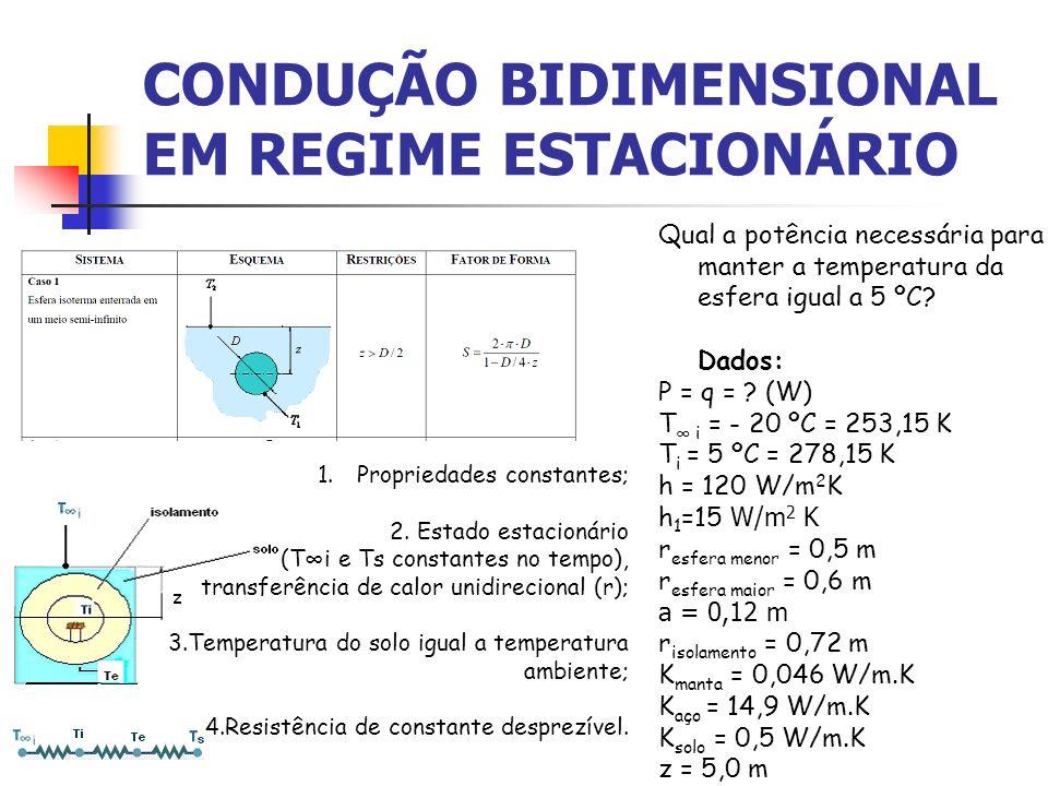 CONDUÇÃO BIDIMENSIONAL EM REGIME ESTACIONÁRIO