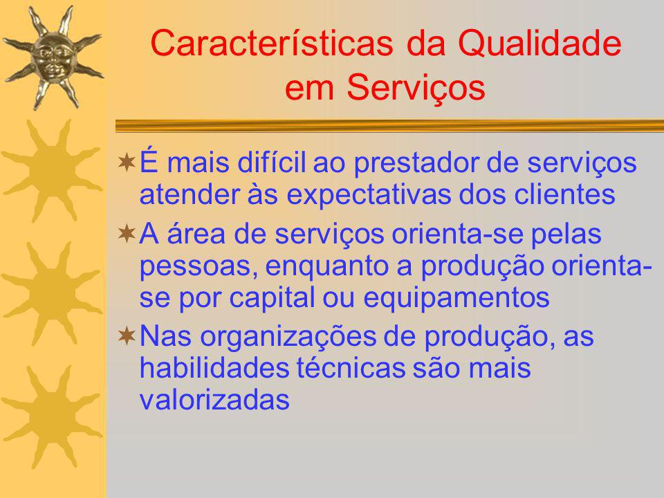 Características da Qualidade em Serviços