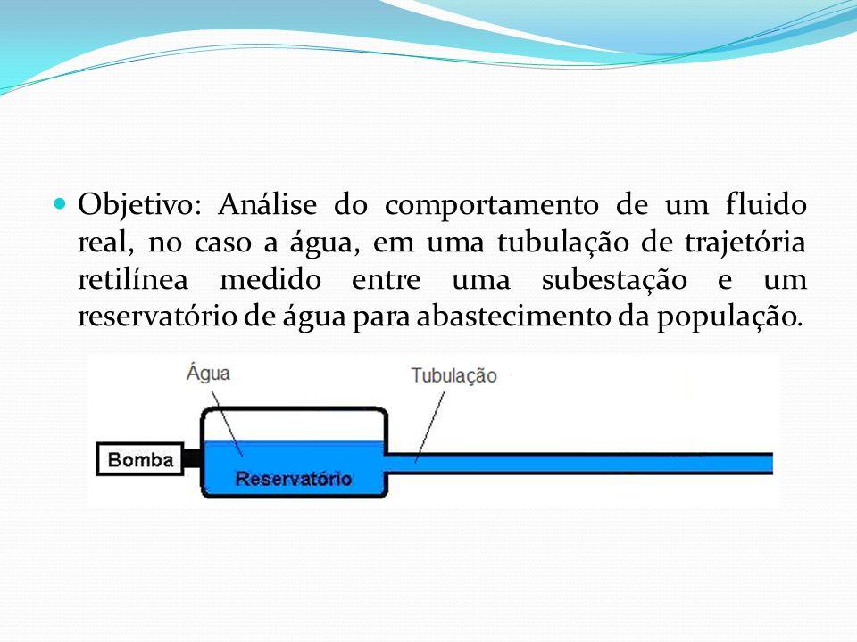 Objetivo: Análise do comportamento de um fluido real, no caso a água, em uma tubulação de trajetória retilínea medido entre uma subestação e um reservatório de água para abastecimento da população.