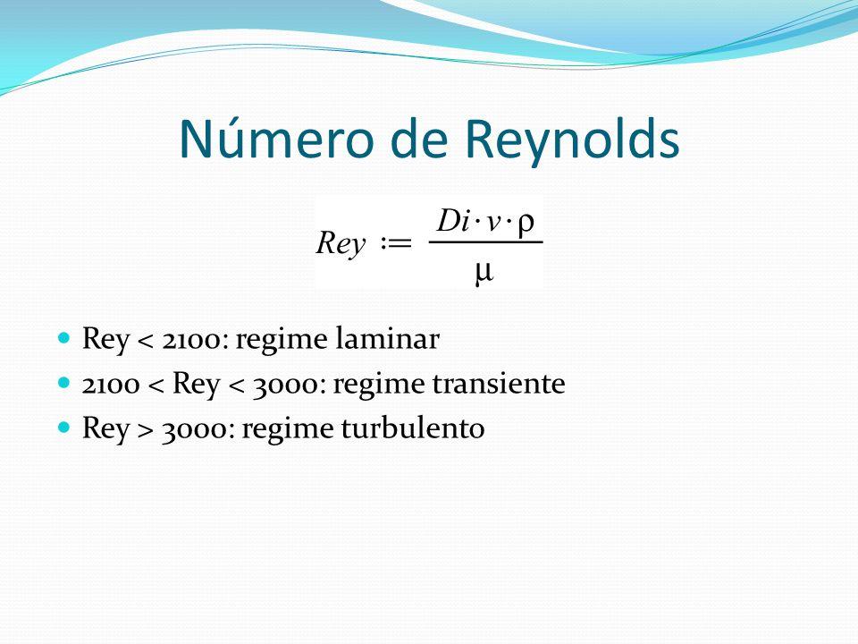 Número de Reynolds Rey < 2100: regime laminar