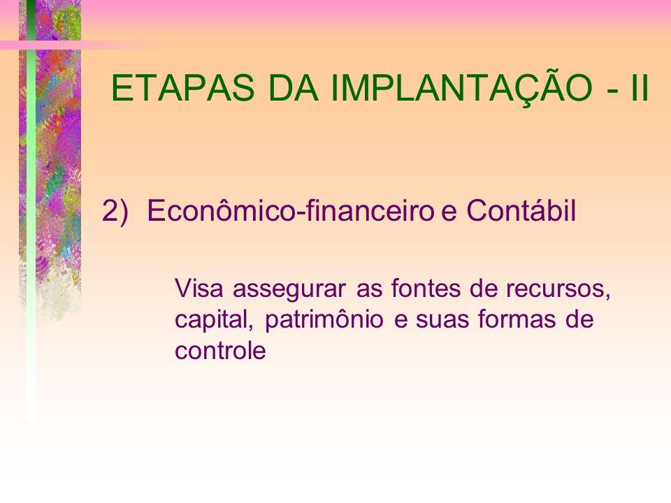 ETAPAS DA IMPLANTAÇÃO - II