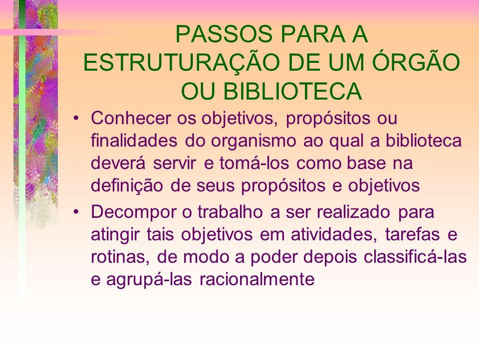 PASSOS PARA A ESTRUTURAÇÃO DE UM ÓRGÃO OU BIBLIOTECA