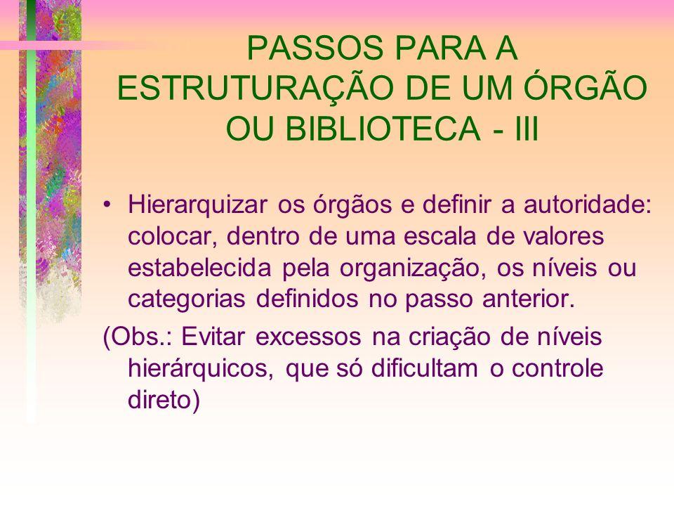 PASSOS PARA A ESTRUTURAÇÃO DE UM ÓRGÃO OU BIBLIOTECA - III