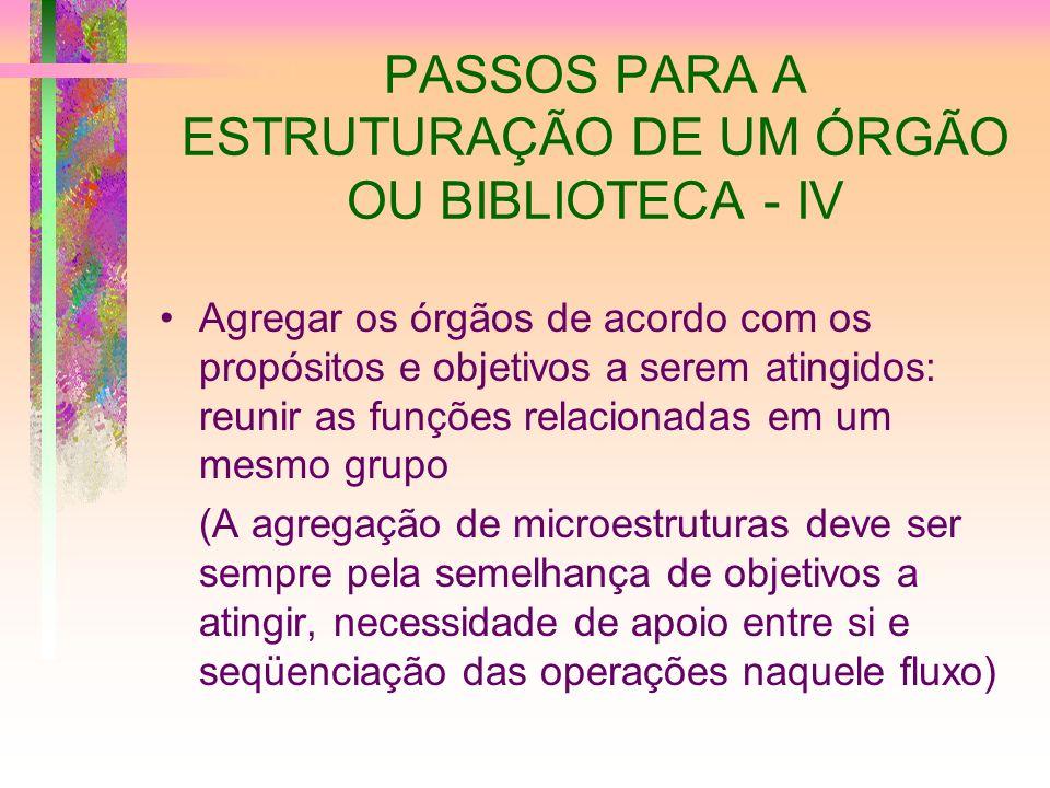 PASSOS PARA A ESTRUTURAÇÃO DE UM ÓRGÃO OU BIBLIOTECA - IV