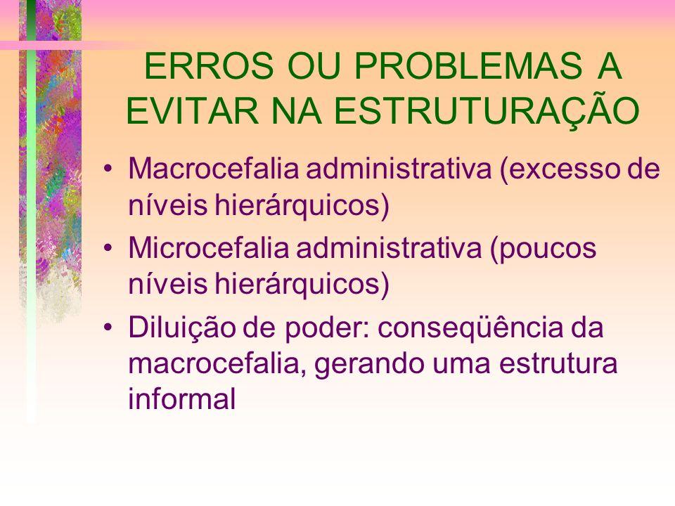 ERROS OU PROBLEMAS A EVITAR NA ESTRUTURAÇÃO