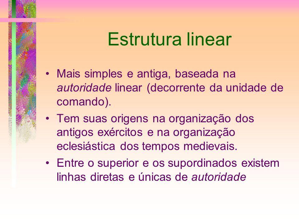 Estrutura linear Mais simples e antiga, baseada na autoridade linear (decorrente da unidade de comando).