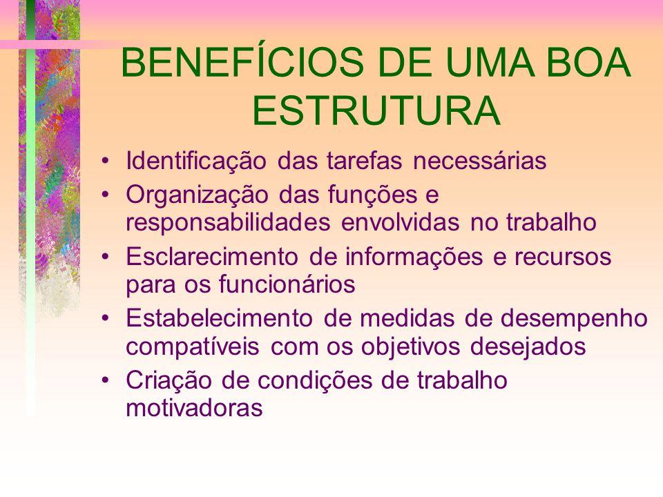 BENEFÍCIOS DE UMA BOA ESTRUTURA