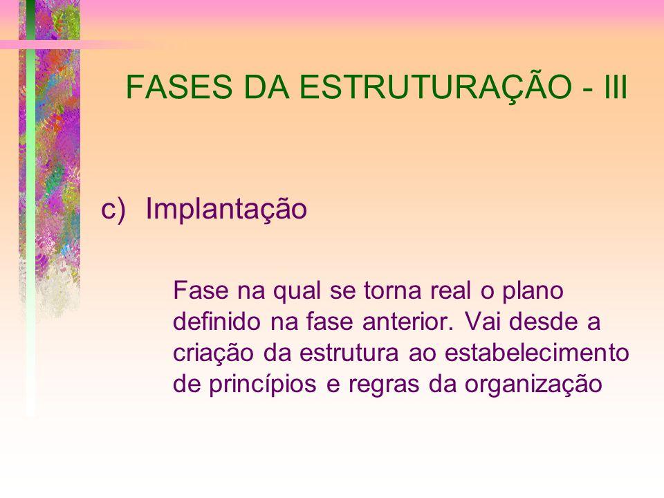 FASES DA ESTRUTURAÇÃO - III