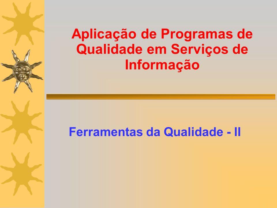 Aplicação de Programas de Qualidade em Serviços de Informação