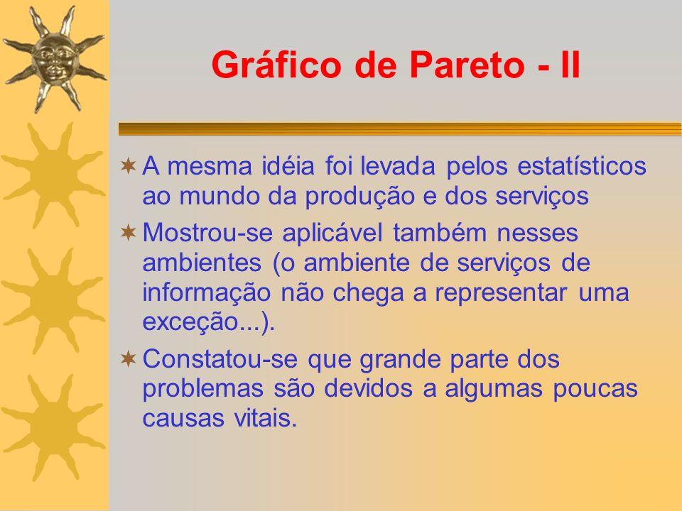 Gráfico de Pareto - II A mesma idéia foi levada pelos estatísticos ao mundo da produção e dos serviços.