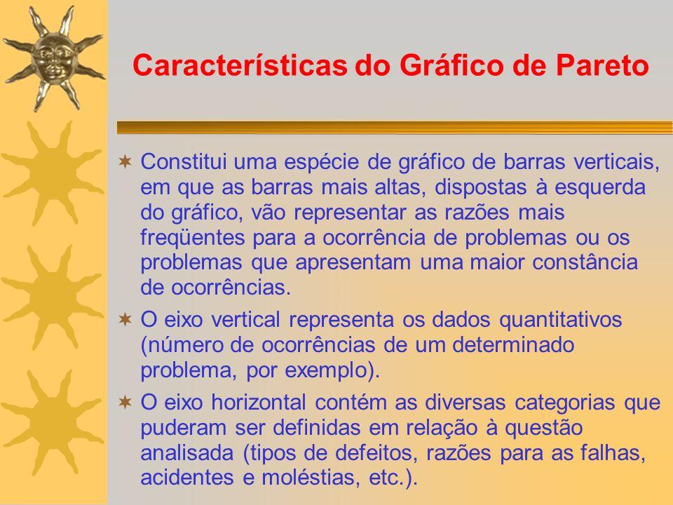 Características do Gráfico de Pareto