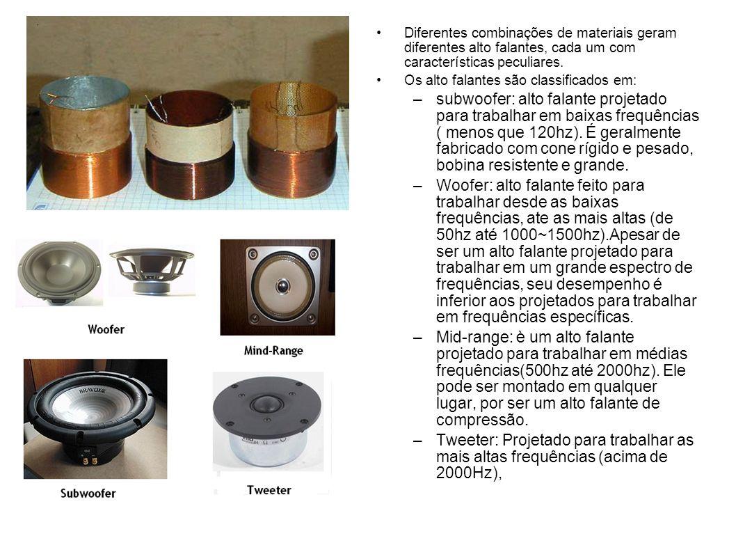 Diferentes combinações de materiais geram diferentes alto falantes, cada um com características peculiares.