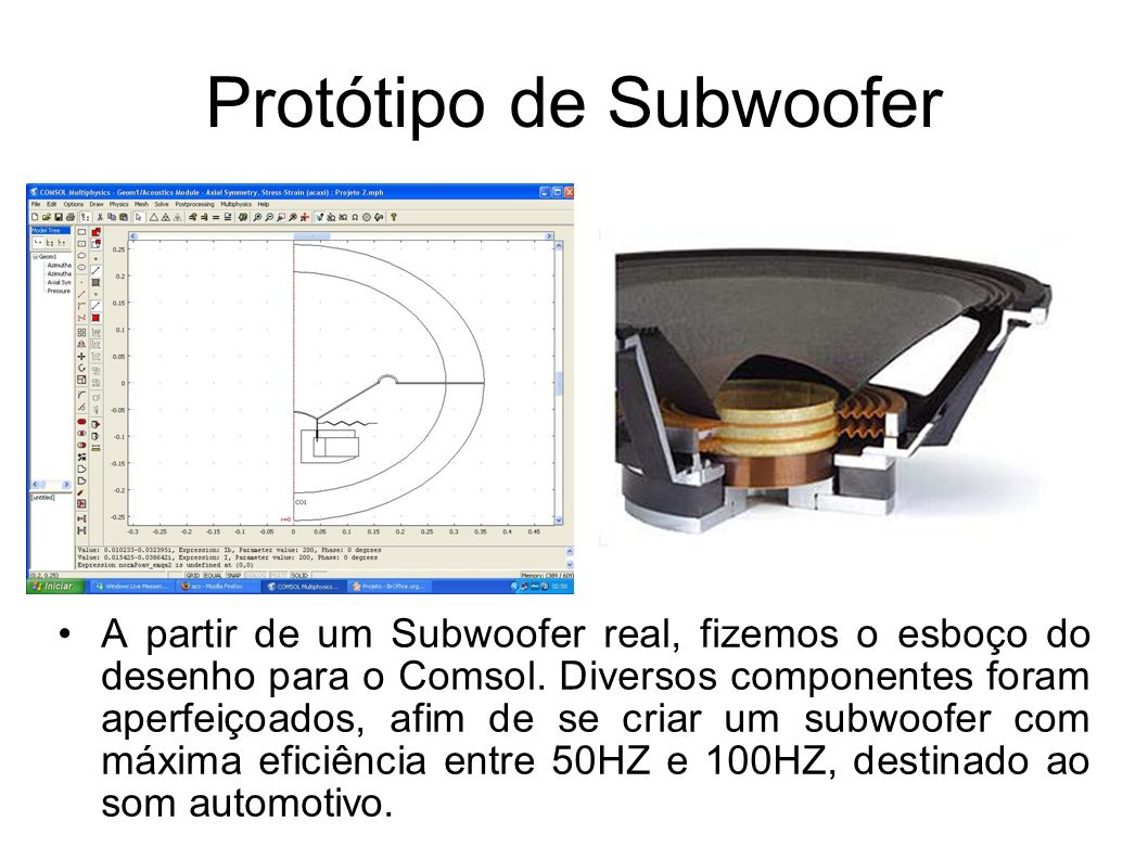 Protótipo de Subwoofer