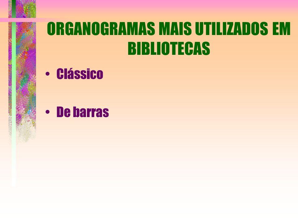 ORGANOGRAMAS MAIS UTILIZADOS EM BIBLIOTECAS