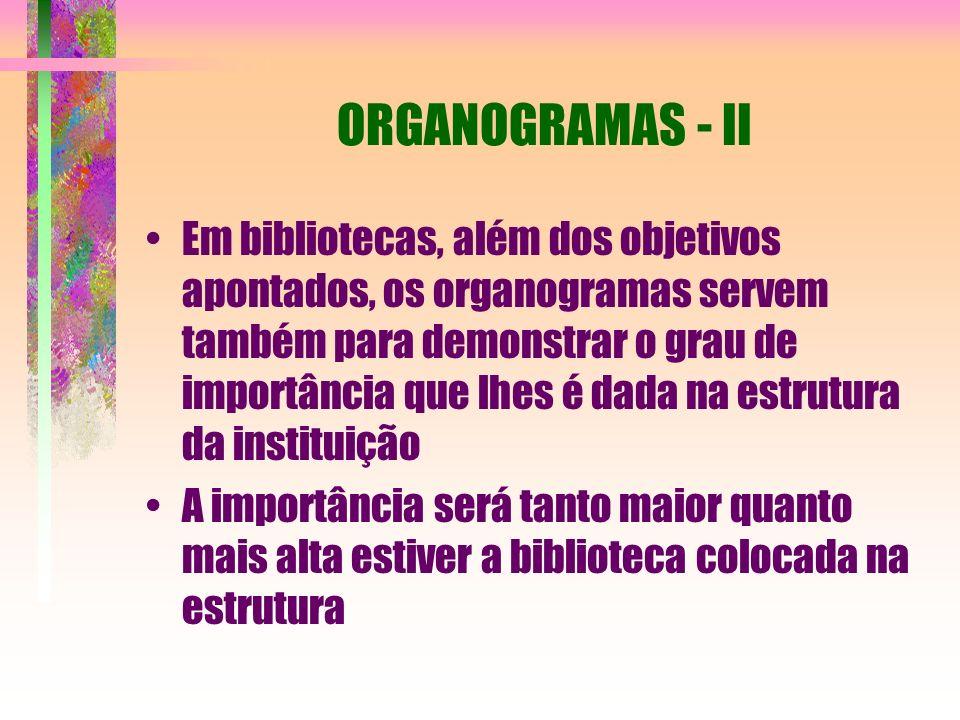 ORGANOGRAMAS - II