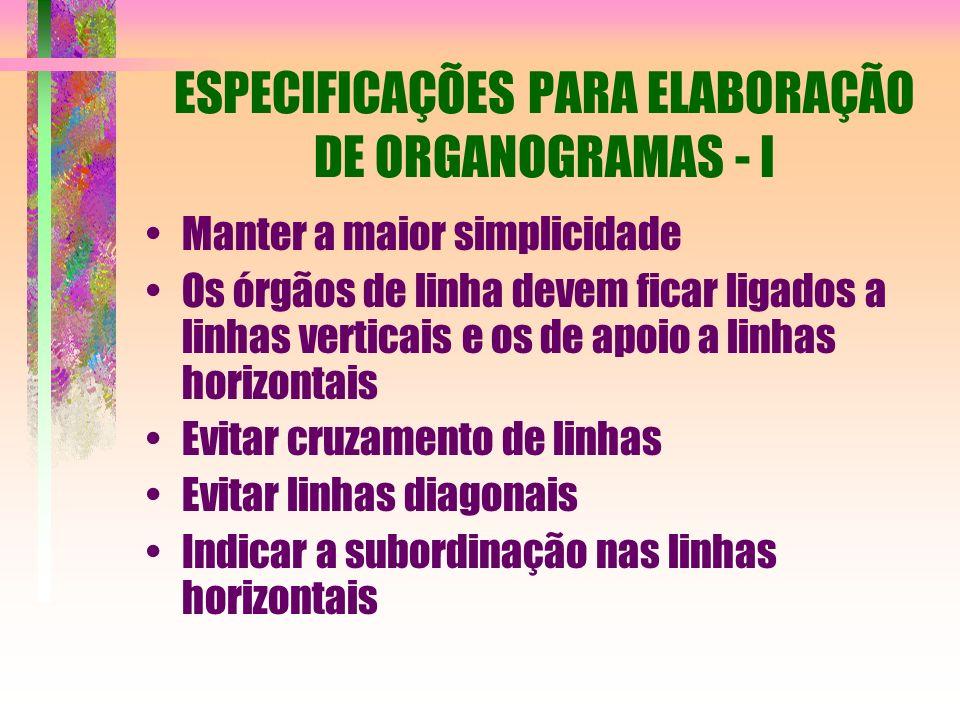 ESPECIFICAÇÕES PARA ELABORAÇÃO DE ORGANOGRAMAS - I
