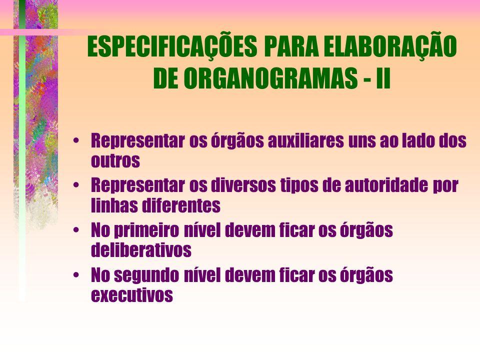 ESPECIFICAÇÕES PARA ELABORAÇÃO DE ORGANOGRAMAS - II