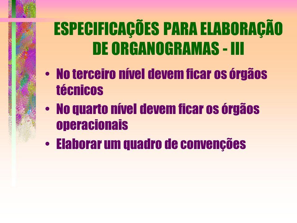 ESPECIFICAÇÕES PARA ELABORAÇÃO DE ORGANOGRAMAS - III