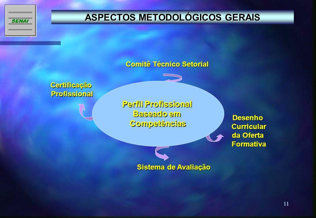 ASPECTOS METODOLÓGICOS GERAIS