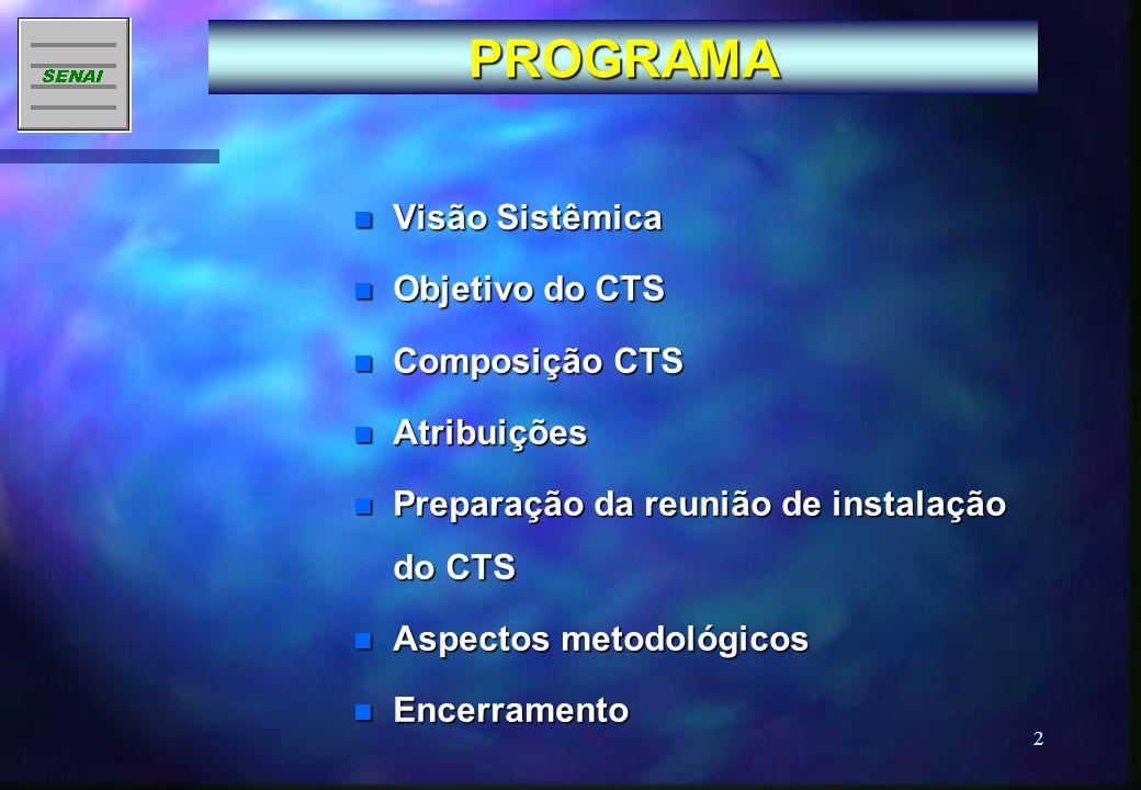 PROGRAMA Visão Sistêmica Objetivo do CTS Composição CTS Atribuições