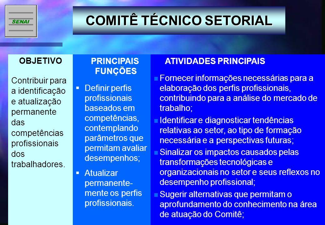 COMITÊ TÉCNICO SETORIAL