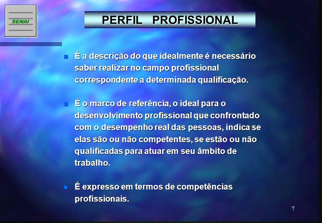 PERFIL PROFISSIONAL É a descrição do que idealmente é necessário saber realizar no campo profissional correspondente a determinada qualificação.