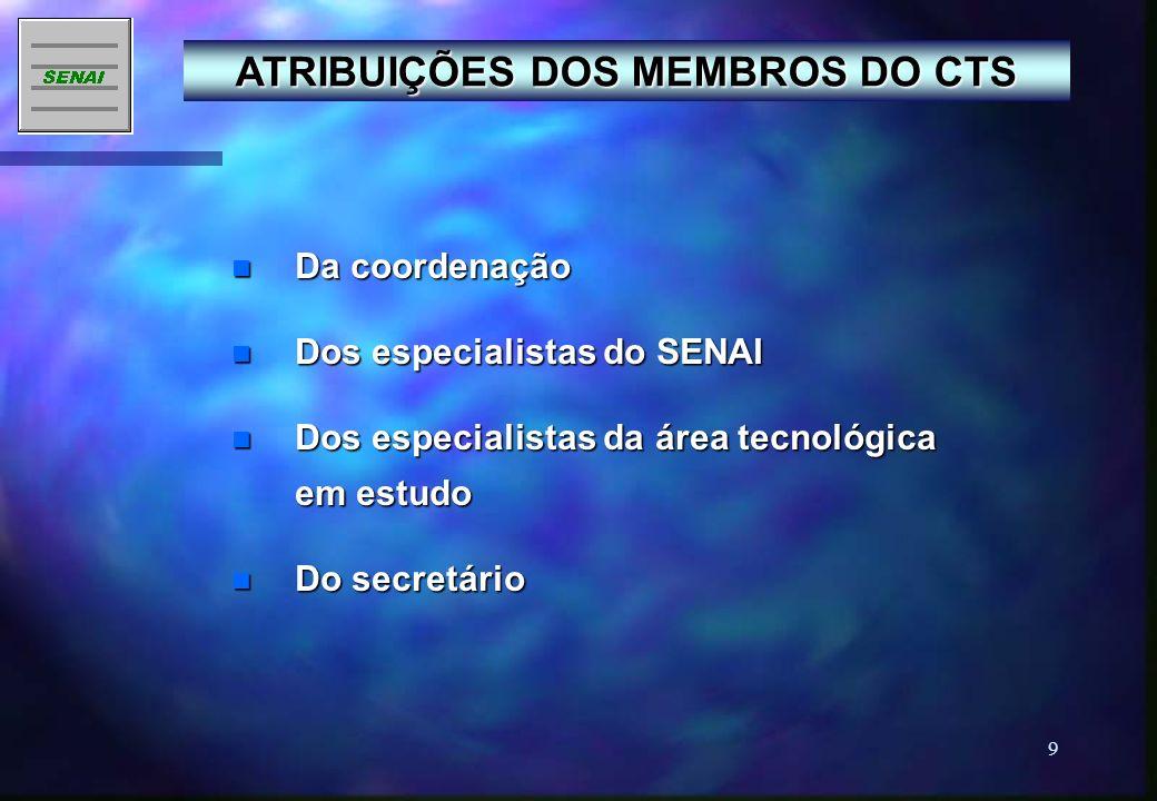 ATRIBUIÇÕES DOS MEMBROS DO CTS