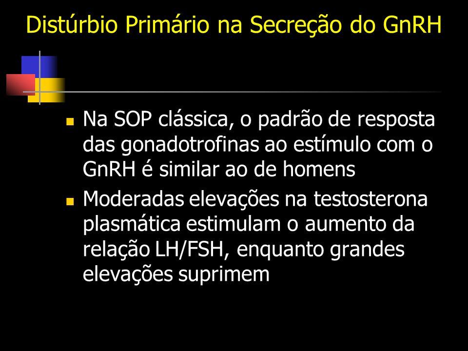 Distúrbio Primário na Secreção do GnRH