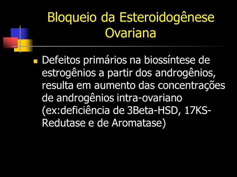 Bloqueio da Esteroidogênese Ovariana