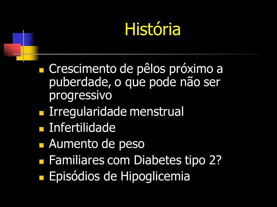 História Crescimento de pêlos próximo a puberdade, o que pode não ser progressivo. Irregularidade menstrual.