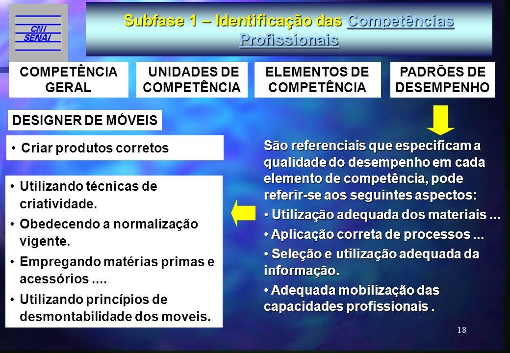Subfase 1 – Identificação das Competências Profissionais