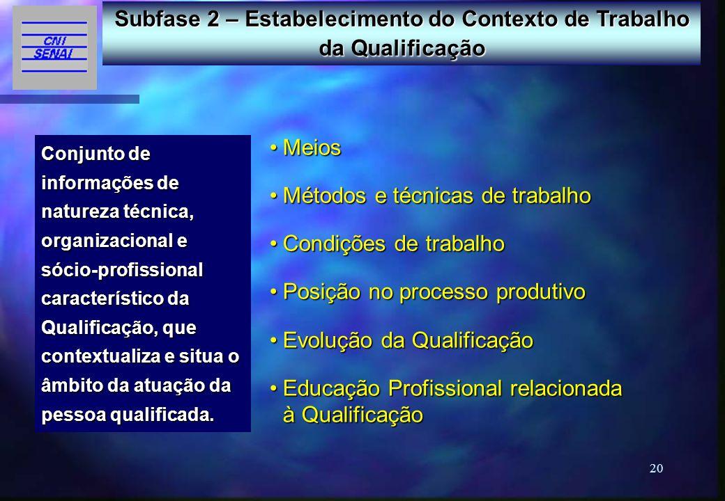 Subfase 2 – Estabelecimento do Contexto de Trabalho da Qualificação
