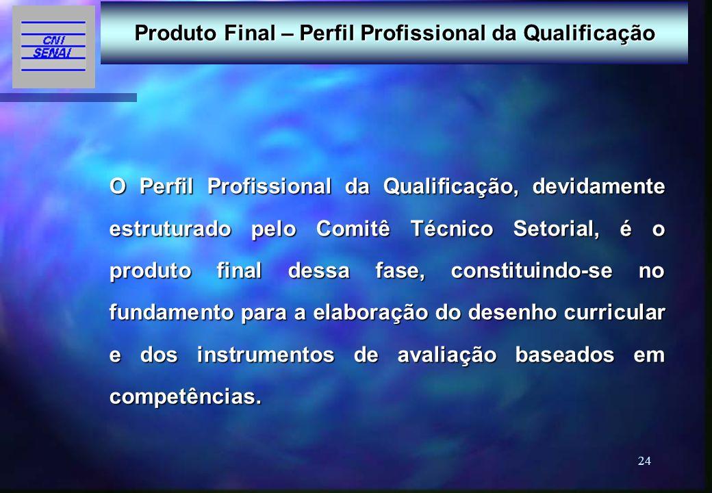 Produto Final – Perfil Profissional da Qualificação